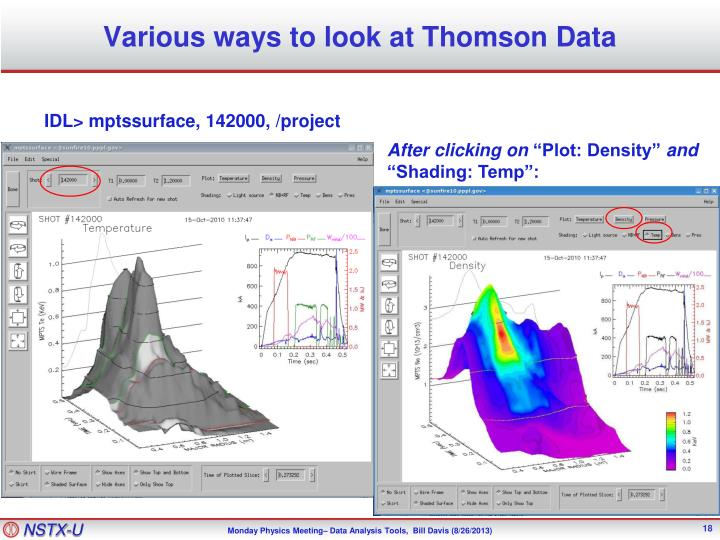Various ways to look at Thomson Data