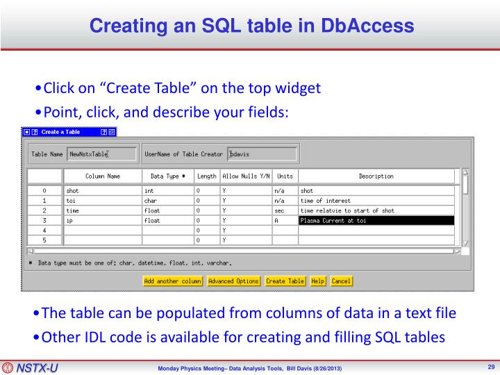 Creating an SQL table in