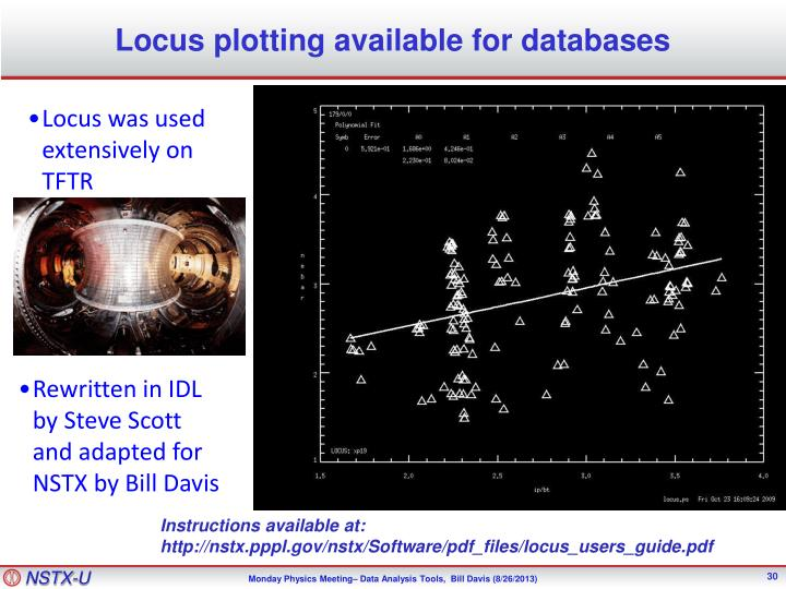 Locus plotting available for databases