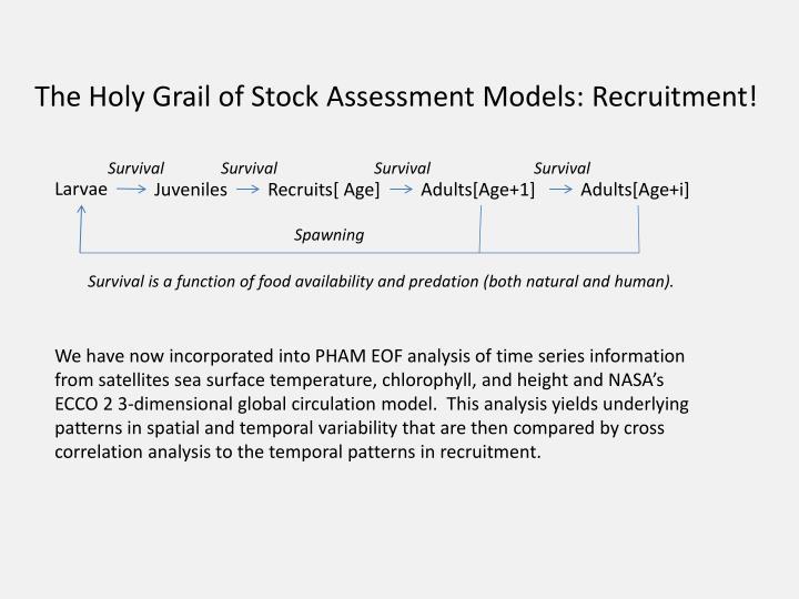 The Holy Grail of Stock Assessment Models: Recruitment!