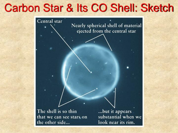 Carbon Star & Its CO Shell: Sketch