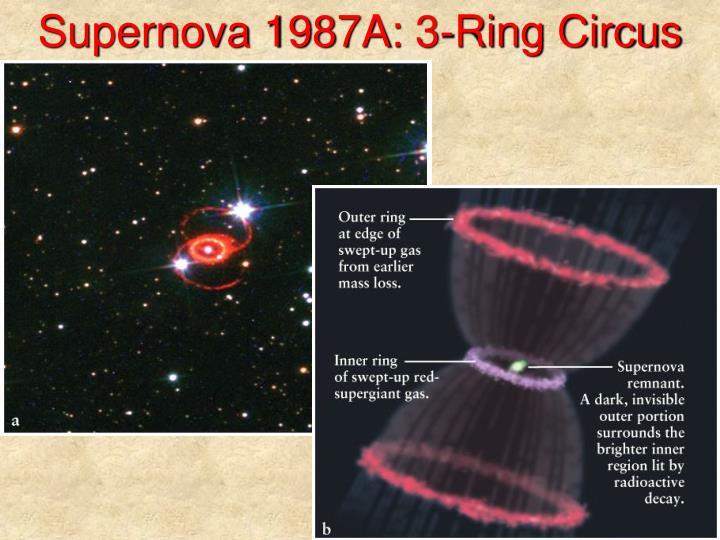 Supernova 1987A: