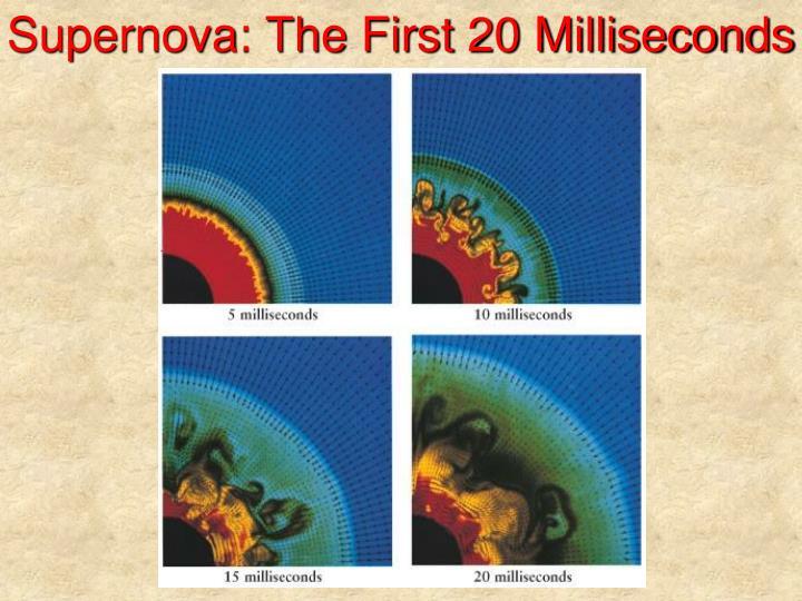 Supernova: The First 20 Milliseconds
