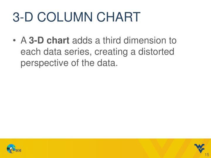 3-D Column Chart