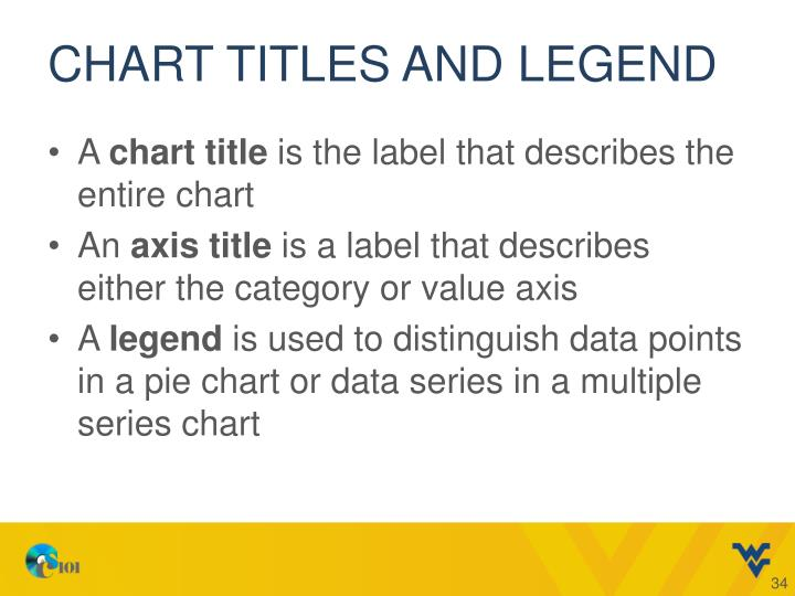 Chart Titles and Legend