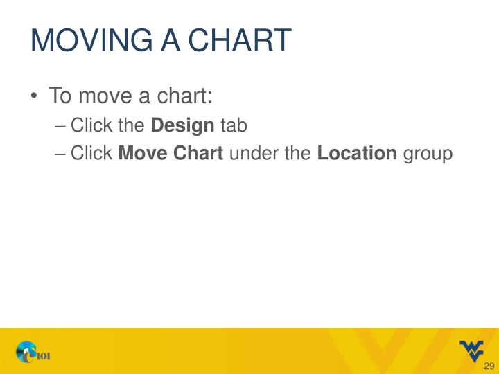 Moving a Chart