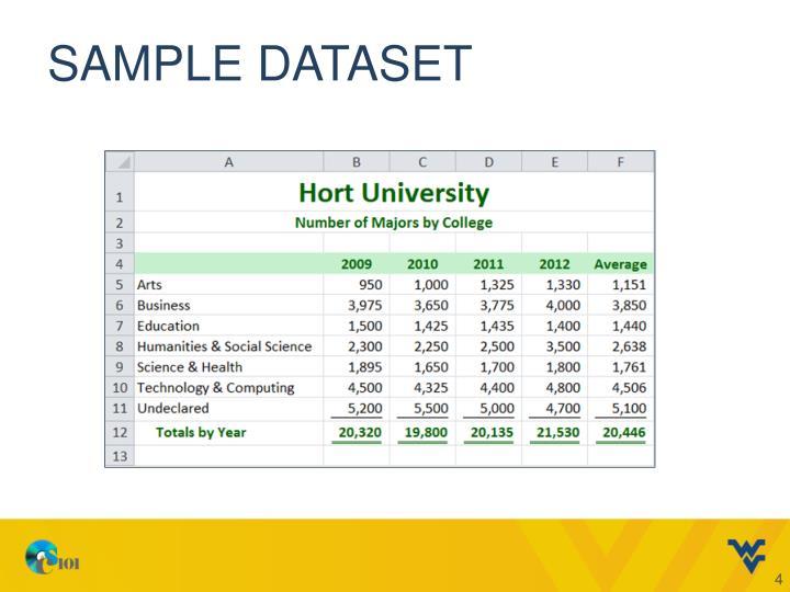 Sample dataset