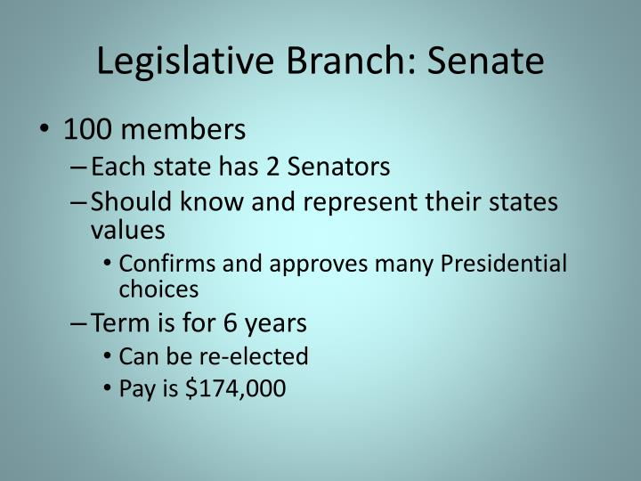 Legislative Branch: