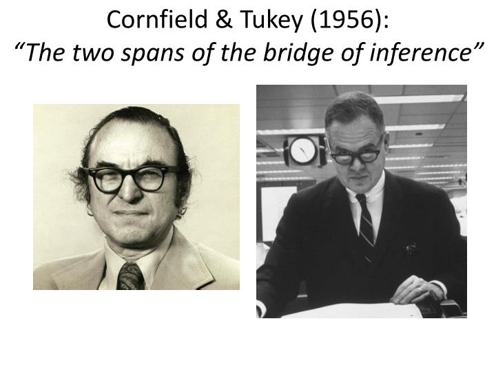Cornfield tukey 1956 the two spans of the bridge of inference