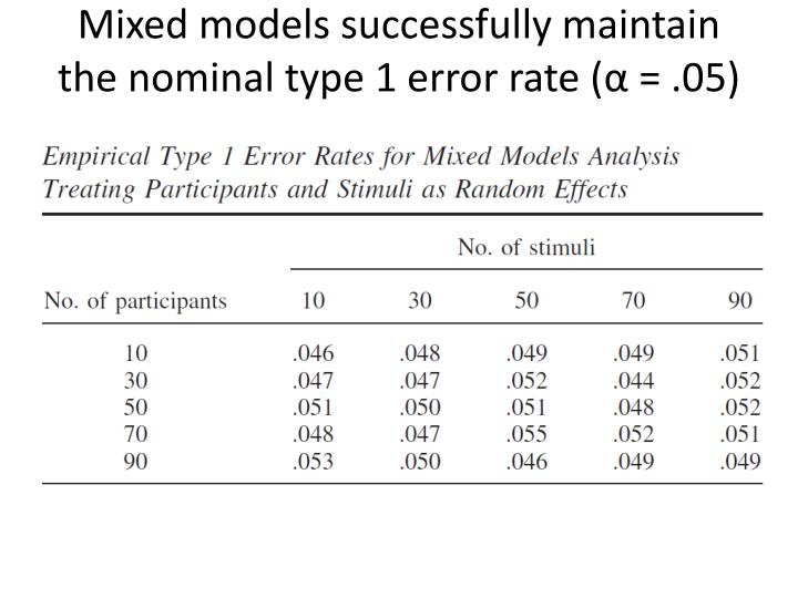 Mixed models successfully maintain the nominal type 1 error