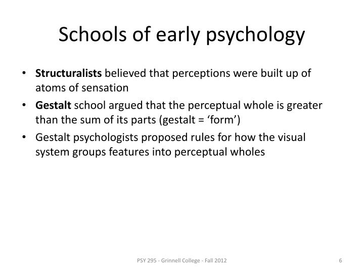 Schools of early psychology