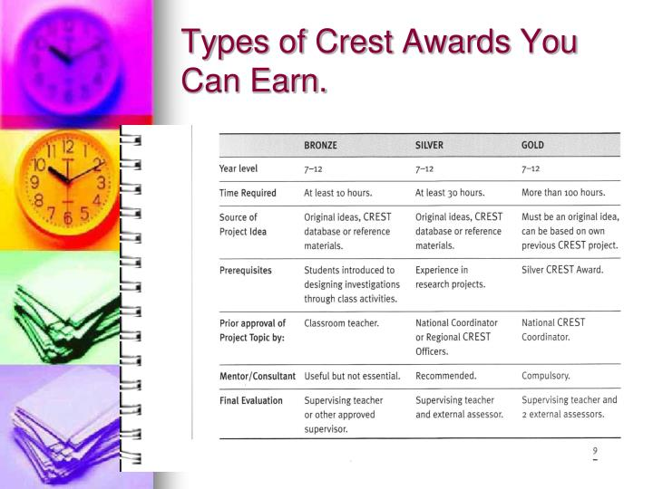 Types of crest awards you can earn
