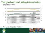 the good and bad falling interest rates