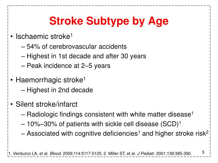 Stroke subtype by age