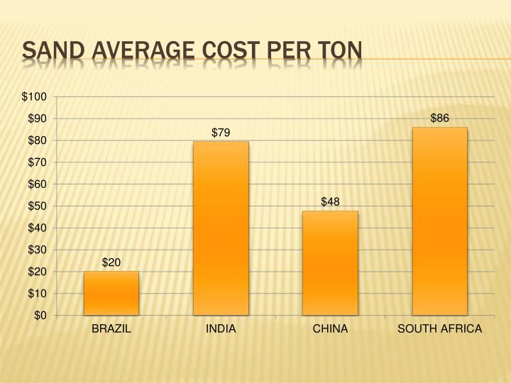 Sand average cost per ton