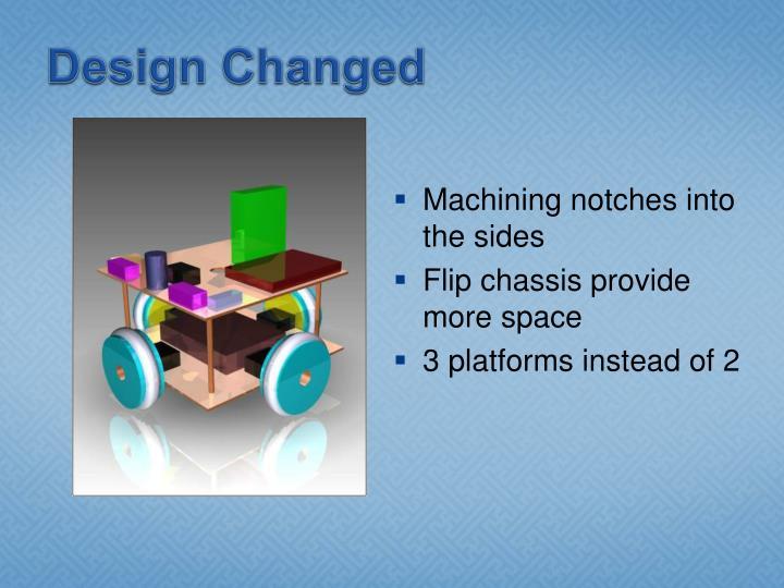 Design Changed