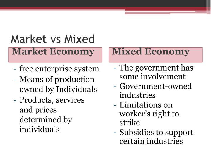 Market vs mixed