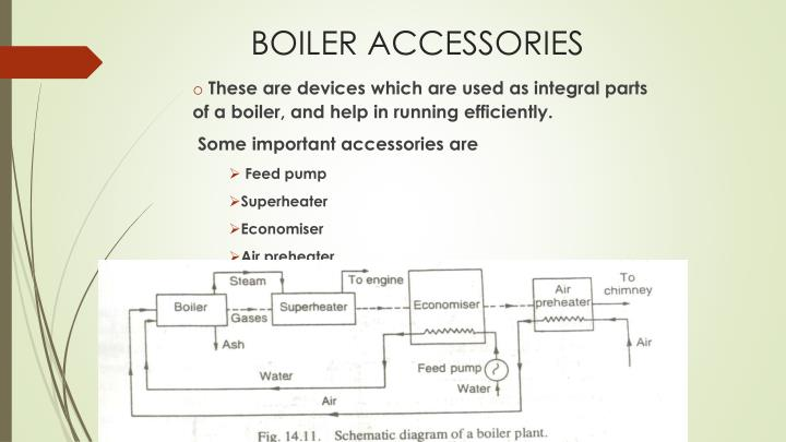 PPT - BOILER MOUNTINGS AND ACCESSORIES PowerPoint Presentation - ID ...