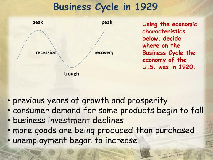 Business Cycle in 1929