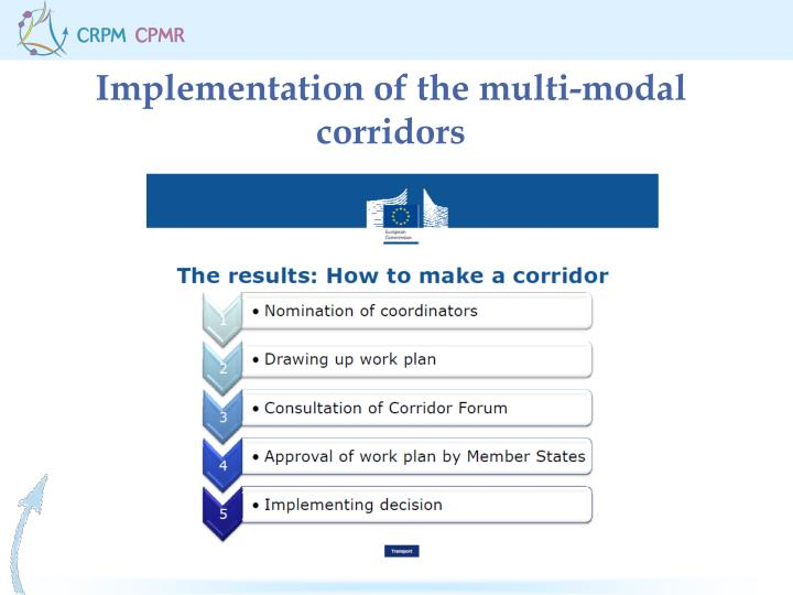 Implementation of the multi-modal corridors