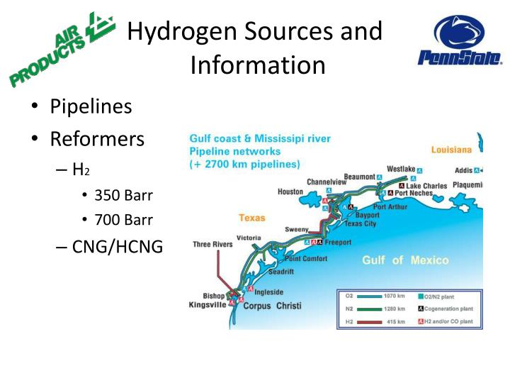 Hydrogen sources and information