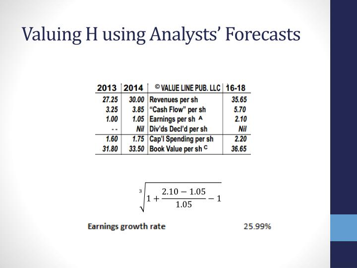 Valuing H using Analysts' Forecasts