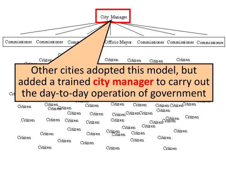 Other cities adopted this model, but added a trained