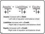 assets liabilities equity