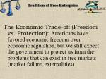 tradition of free enterprise