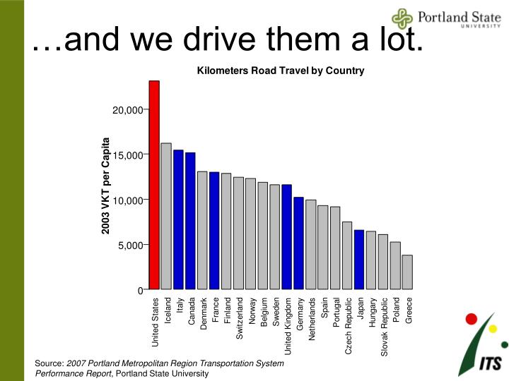 …and we drive them a lot.