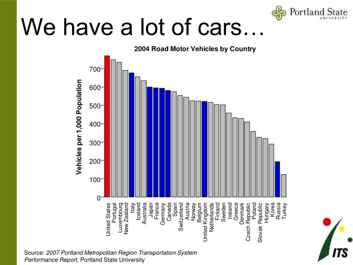 We have a lot of cars…