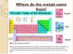 where do the metals come from