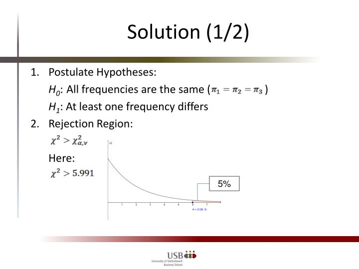 Solution (1/2)