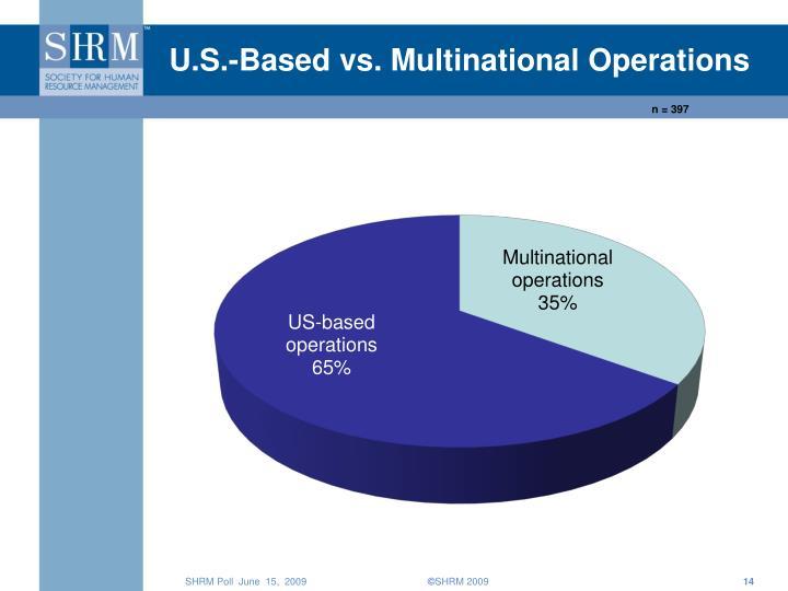 U.S.-Based vs. Multinational Operations