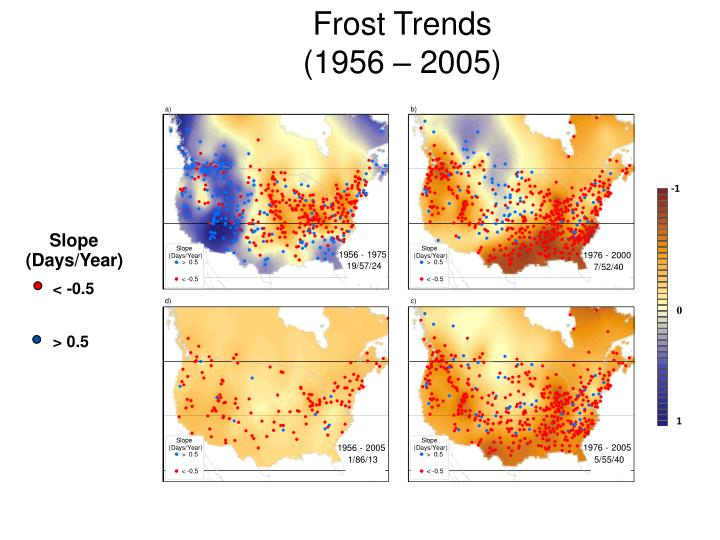 Frost Trends