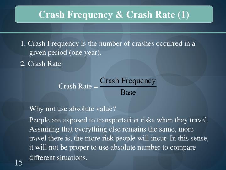 Crash Frequency & Crash Rate (1)