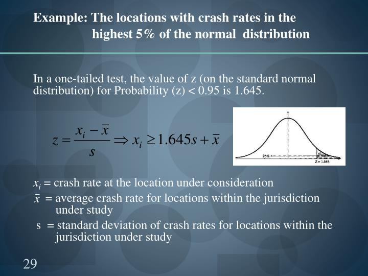 Example: The locations with crash rates in the