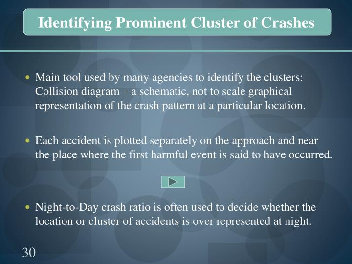 Identifying Prominent Cluster of Crashes
