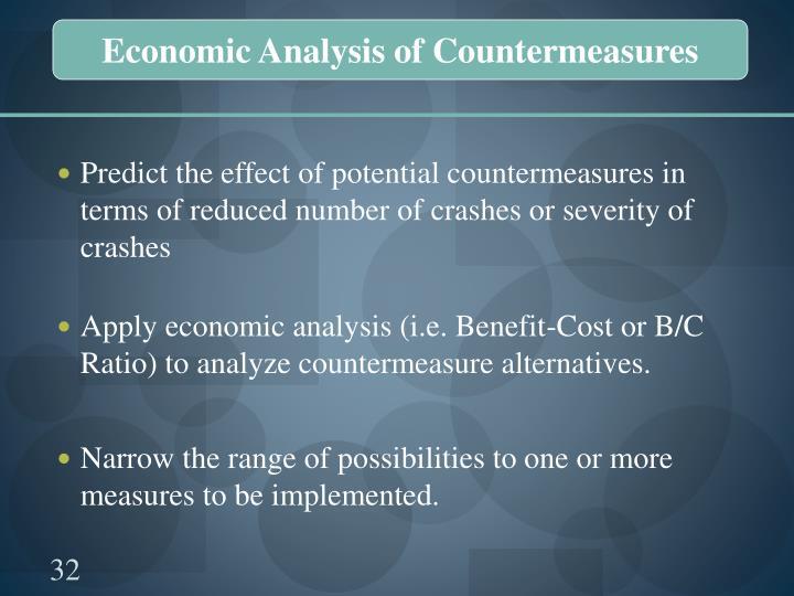 Economic Analysis of Countermeasures
