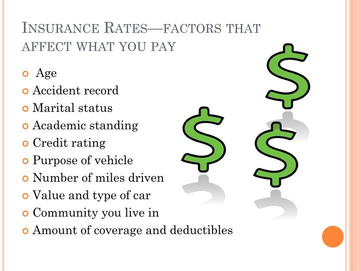 Insurance Rates—factors that affect what you pay