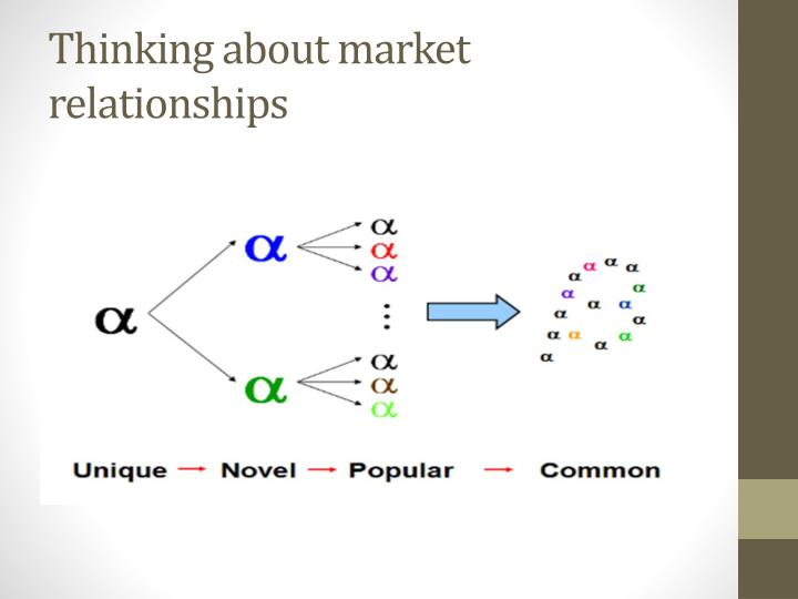 Thinking about market relationships