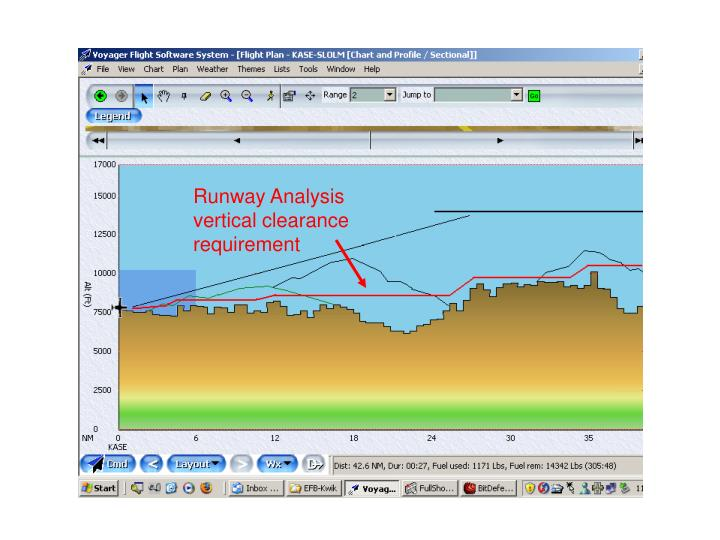 Runway Analysis vertical clearance requirement