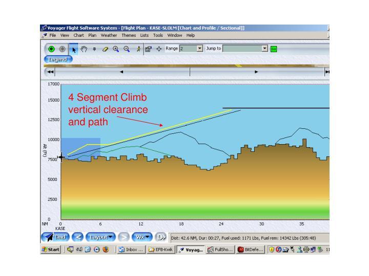 4 Segment Climb vertical clearance and path