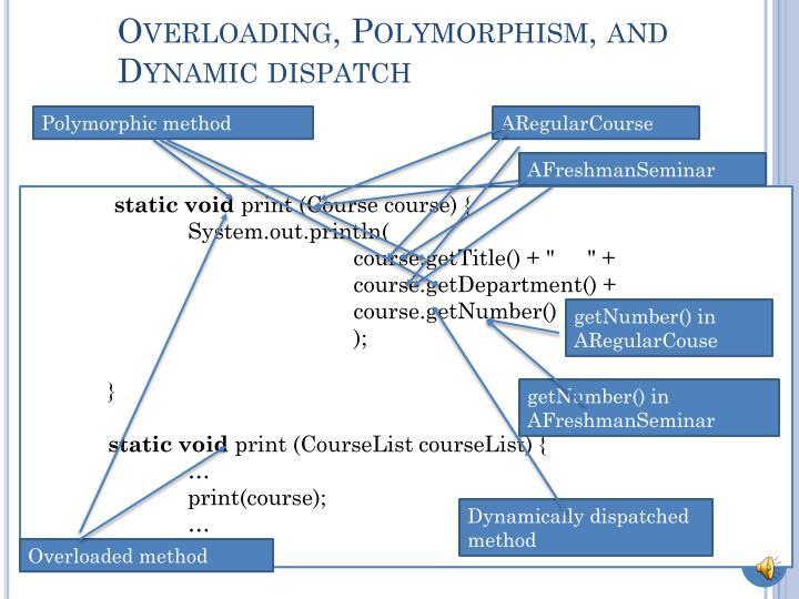 Polymorphic method