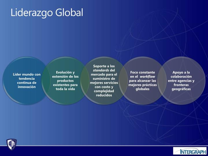 Liderazgo Global