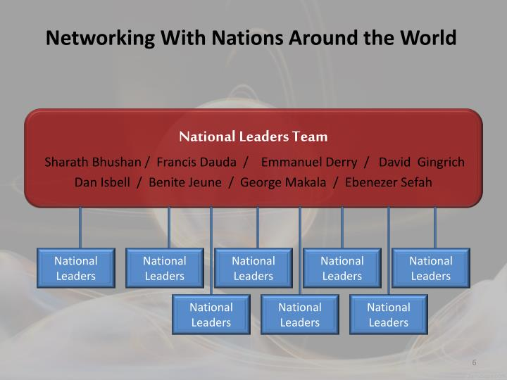 Networking With Nations Around the World