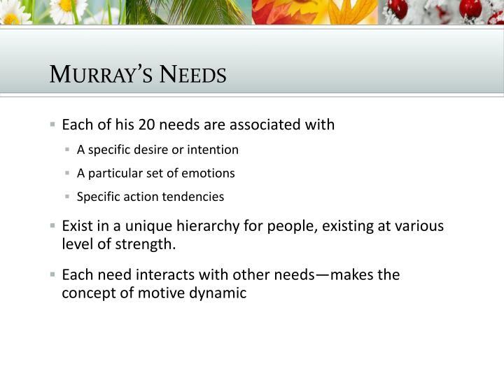 Murray's Needs