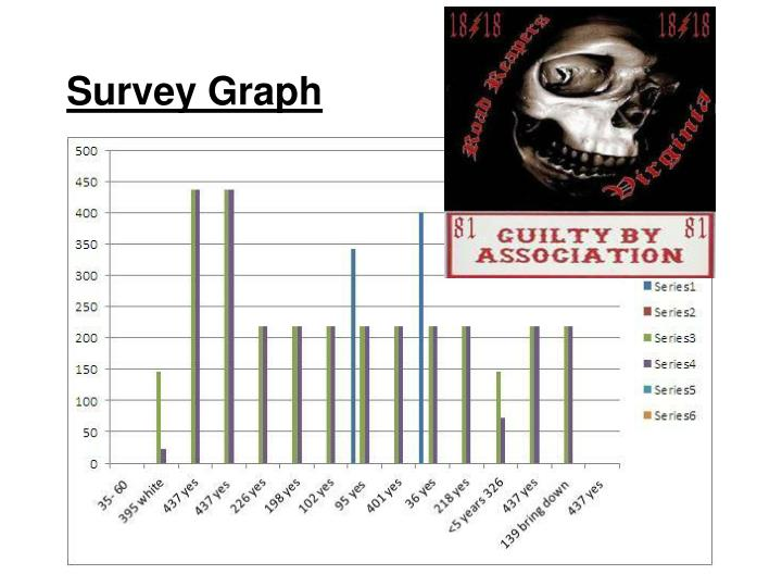 Survey Graph