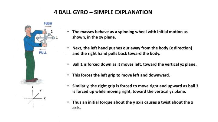 4 BALL GYRO – SIMPLE EXPLANATION