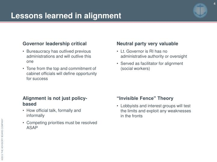 Lessons learned in alignment